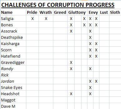 ChallengesProgress01-10.jpg